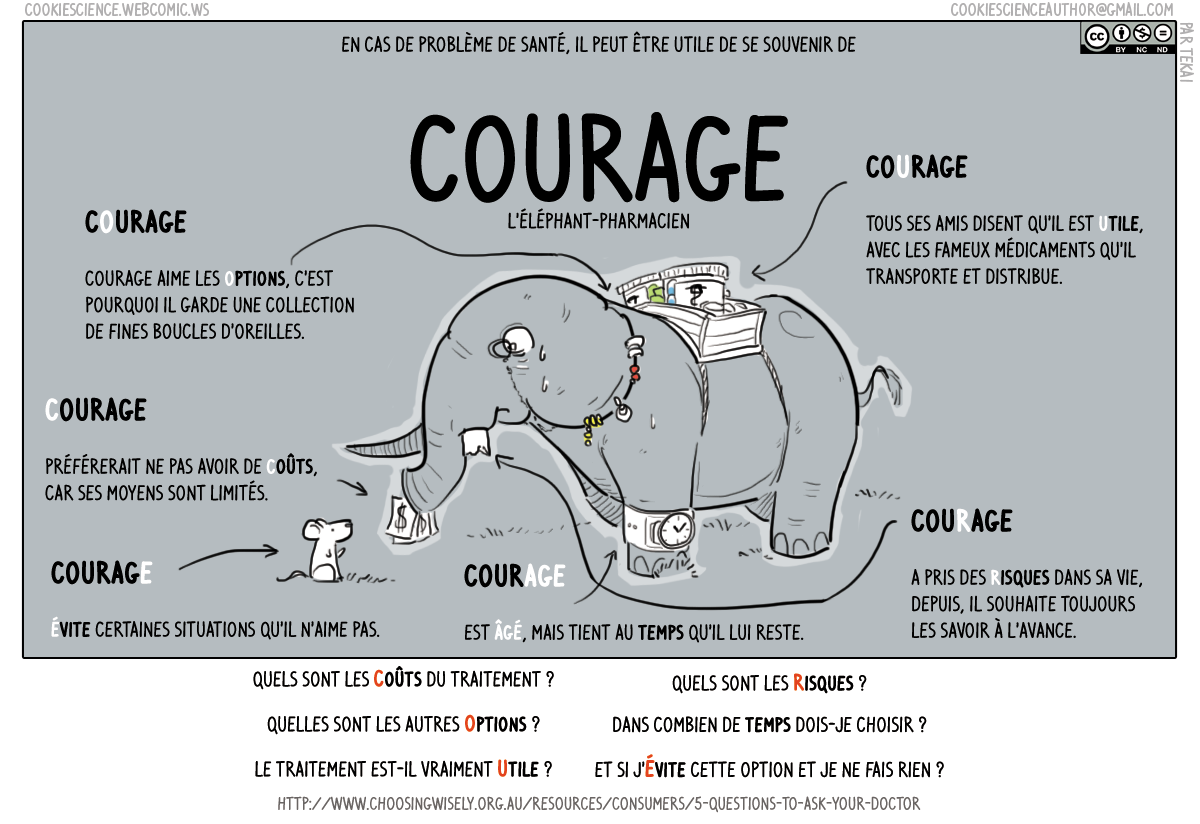 399 - Courage l'éléphant pharmacien [Untranslated]