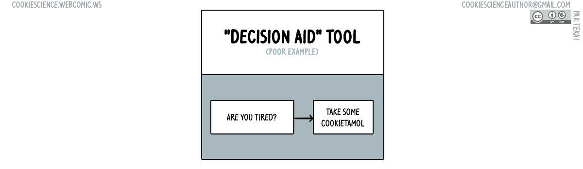 1126 - ONE decision aid