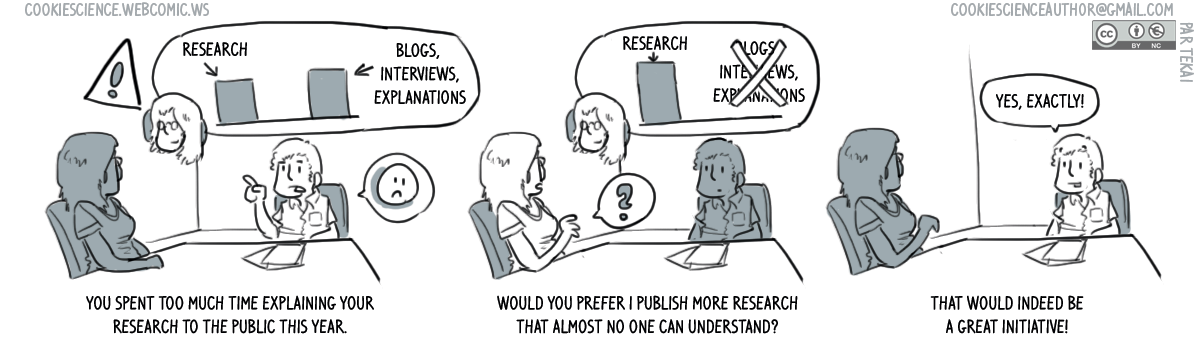 884 - Stop explaining your work, researchers!