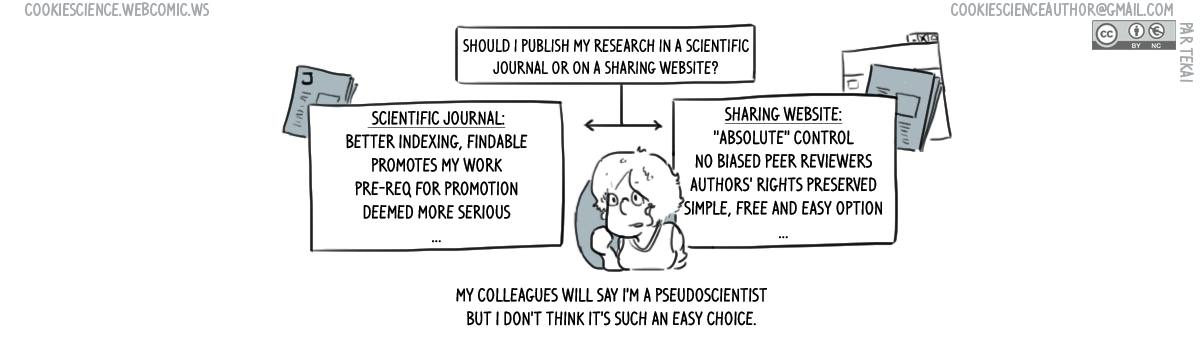 "835 - ""I won't publish in a scientific journal"" he said"