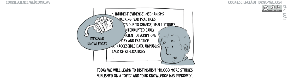 728 - More studies and improved knowledge are different things