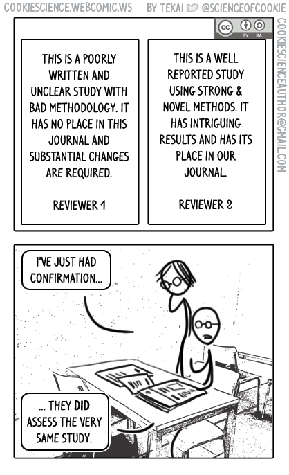 1441 - Reviewers disagree