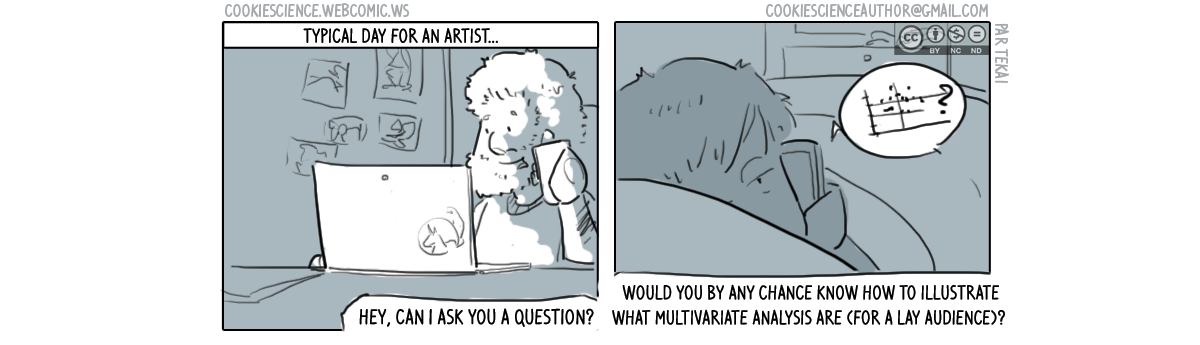 452 - Typical questions from research illustrators