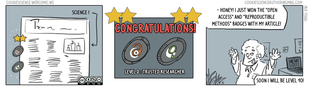 246 - Scientific badges to incentivize productive practices