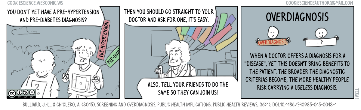 178 - Overdiagnosis is in the air, preconditions
